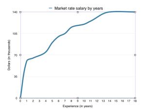 marketrategraphic